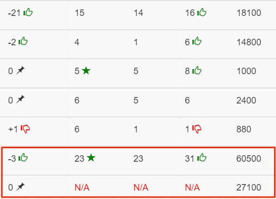 ranking websites in google